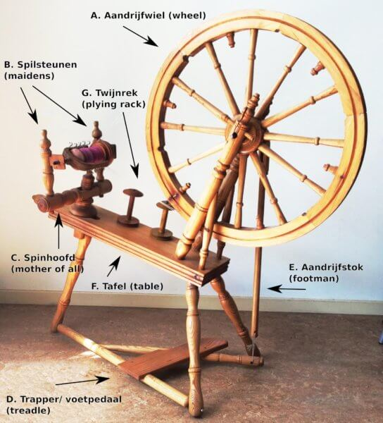 The Anatomy Of A Spinning Wheel La Visch Designs